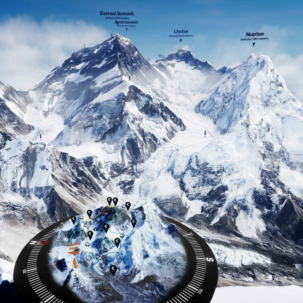 The Everest Circle Marathon: The Ultimate Challenge